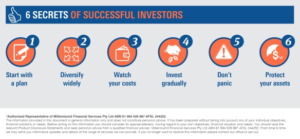 Infographic_6 Secrets of successful investors2