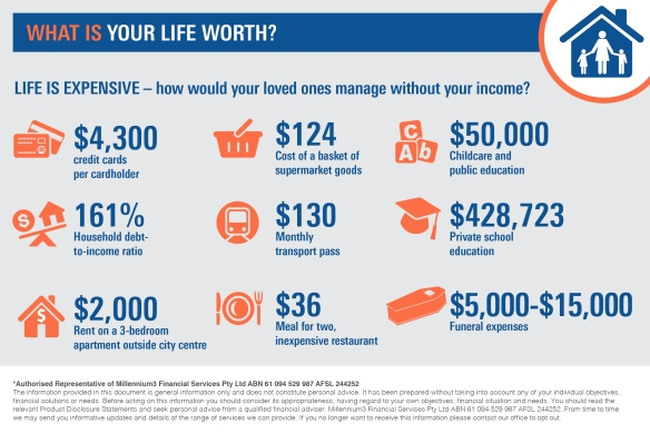 Infographic_Are you insuring your biggest asset?2.jpg