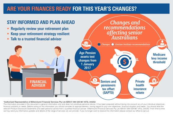 infographic_are-your-finances-ready_v32
