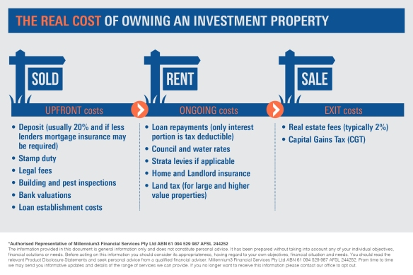 Infographic_The real costs of owning an investment property2