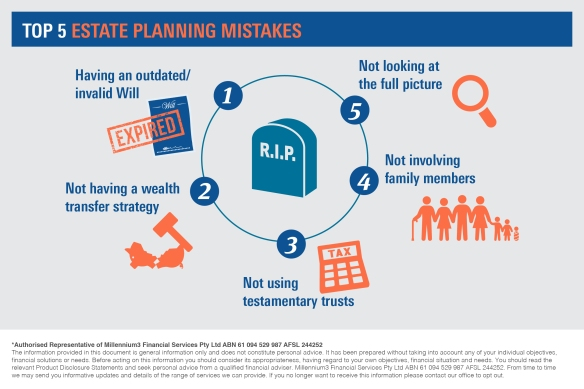 Infographic_Top 5 estate planning mistakes2