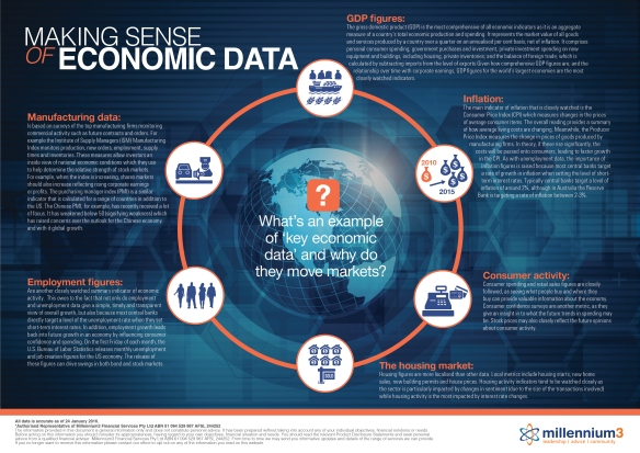 Infographic M3_Making sense of economic moves