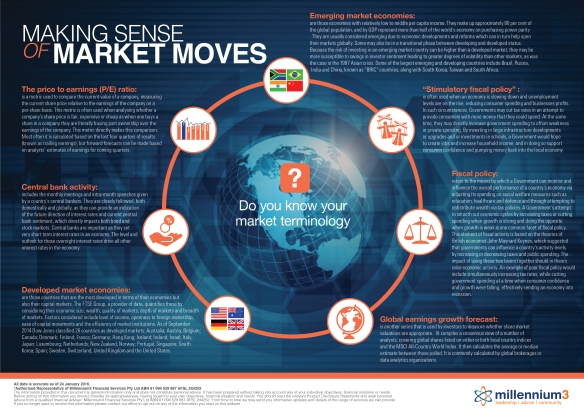 Infographic M3_Making sense of market moves