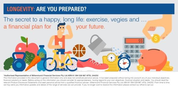Infographic_Longevity – Are you prepared2