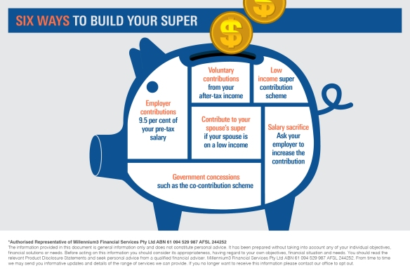 Infographic_Six ways to build your super2