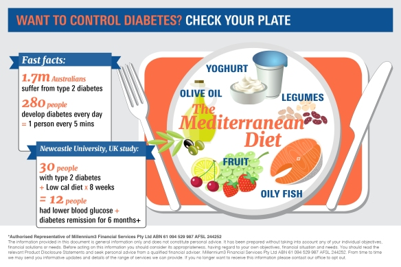 Infographic_Want to control diabetes? Check your plate2