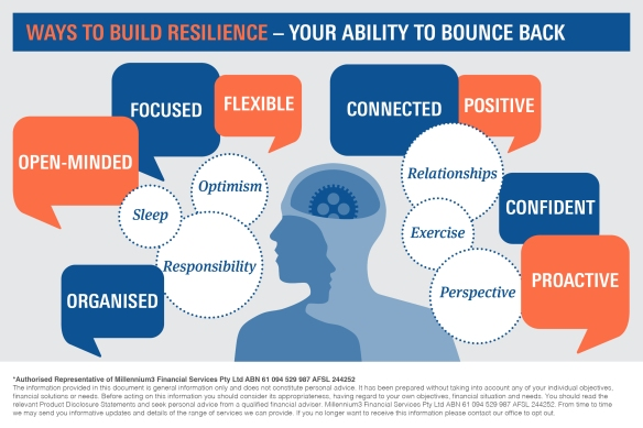 Infographic_5 ways to build resilience2