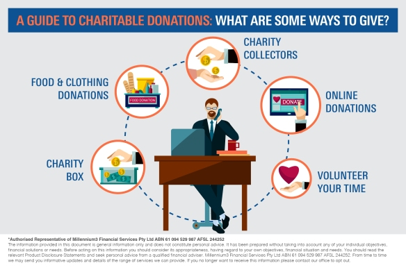 Infographic_A guide to charitable donations_V22