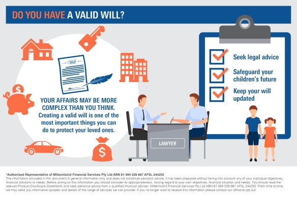 infographic_do-you-have-a-valid-will2
