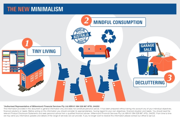 infographic_the-new-minimalism2