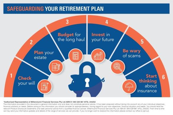 safeguarding-your-retirement-plan2