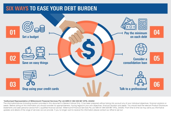 Infographic_Six ways to ease your debt burden2