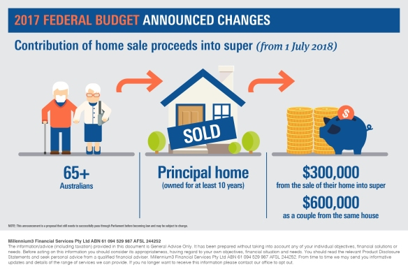 Infographic_Federal Budget 2017_Contributions of home sale2