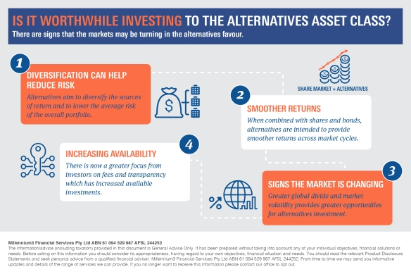 Infographic_Is it worthwhile investing to alternatives2