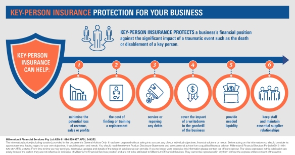 Infographic_Key-person insurance_600x315px2