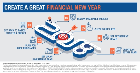 Infographic_Create a great financial new year2