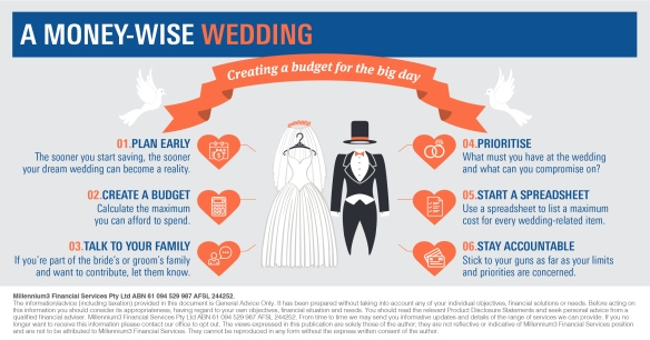 Infographic_A money-wise wedding_v22