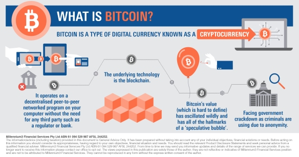 Infographic_What is bitcoin2