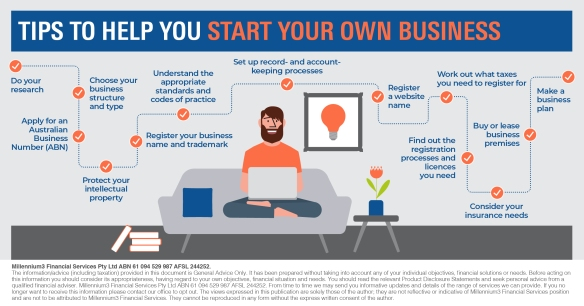 Infographic_start your own business_v12