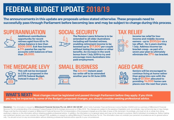 Infographic_Federal Budget 2018_M3