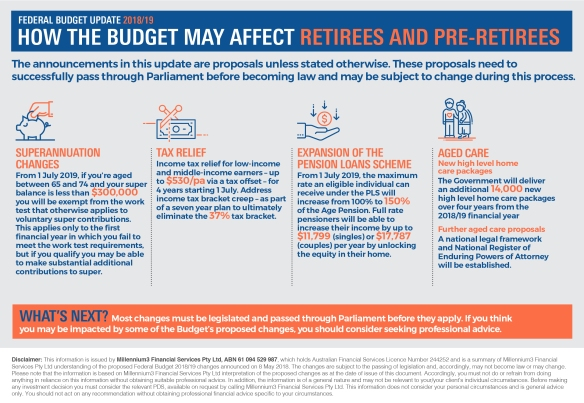Infographic_Federal Budget 2018_Pre-retirees_M3_v2