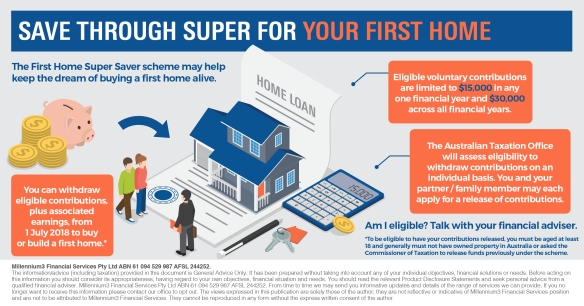 Infographic_Save through super for your first home2