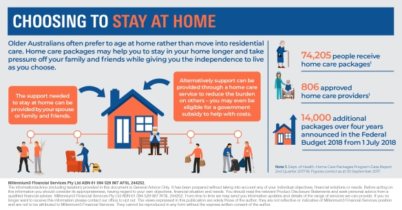 Infographic_Choosing to stay at home_M3