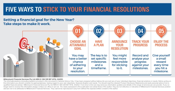 Infographic_Five ways to stick to your financial resolutions_M3