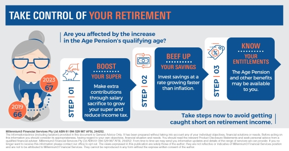 Infographic_Take control of your retirement_M3