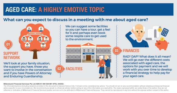 infographic_aged care_a highly emotive topic_v22