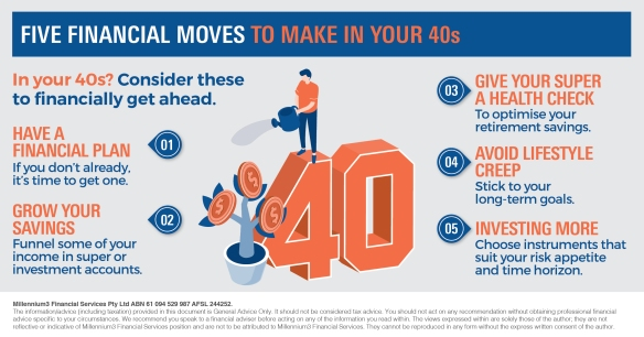 Infographic_Five financial moves to make in your 40s_v2_M3