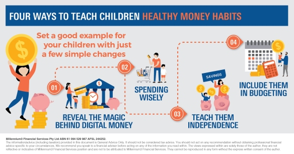 Infographic_Four ways to teach children healthy money habits_M3