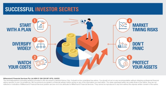 Infographic_Sucessful investor secrets_M3