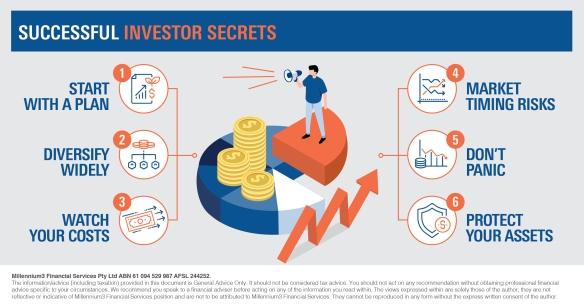 Infographic_Sucessful investor secrets_M3