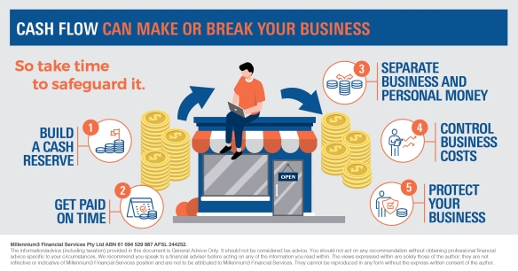 Infographic_Cash flow can make or break your business_M3