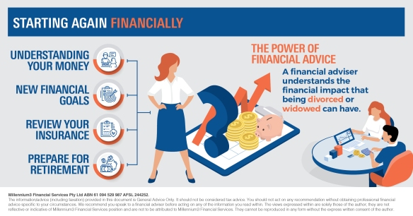 Infographic_Starting again financially_M3