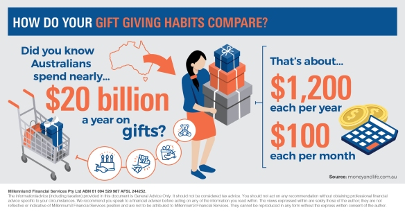 Infographic_How do your gift giving habits compare_M3