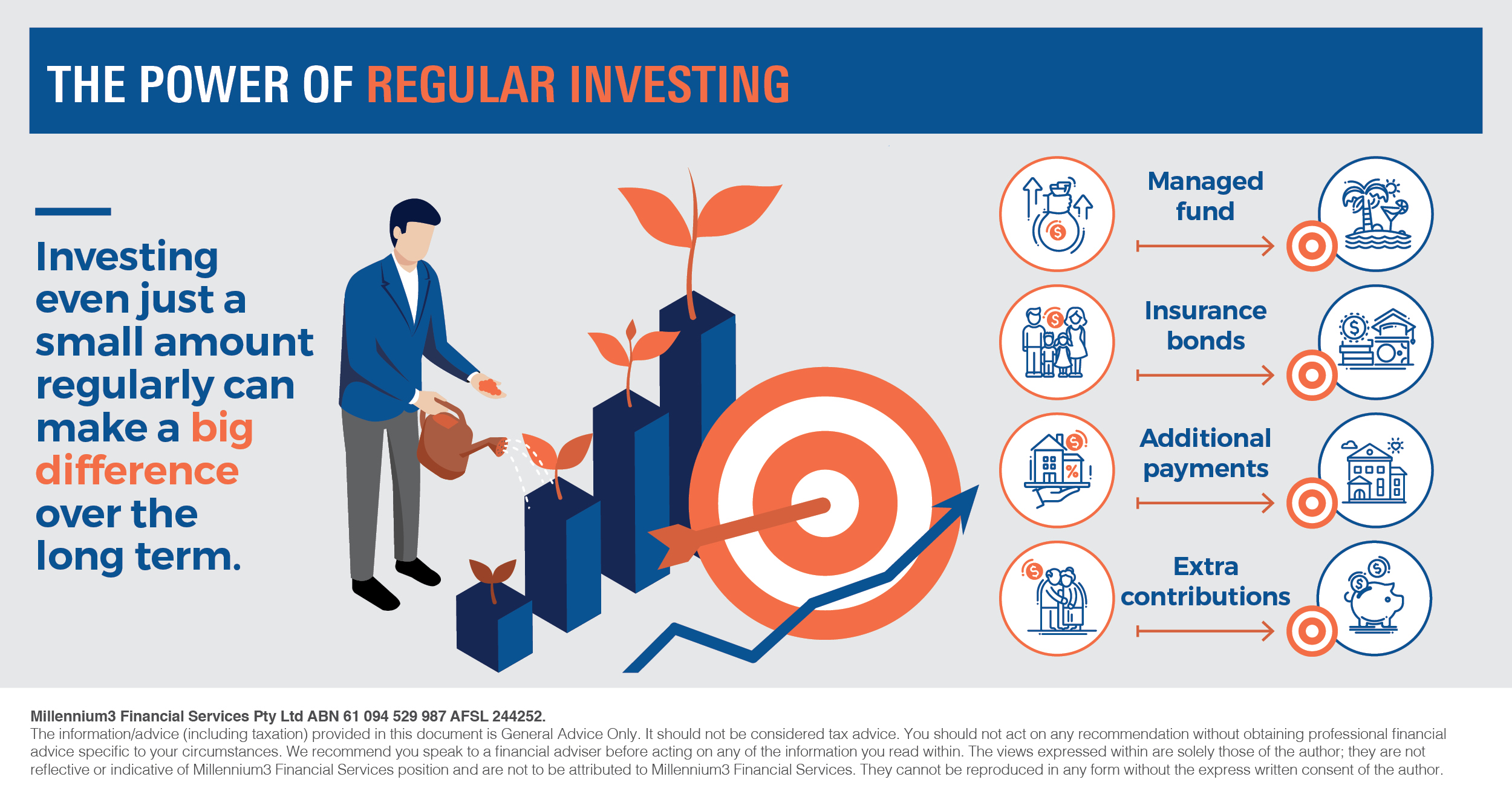 Infographic_The power of regular investing_M3