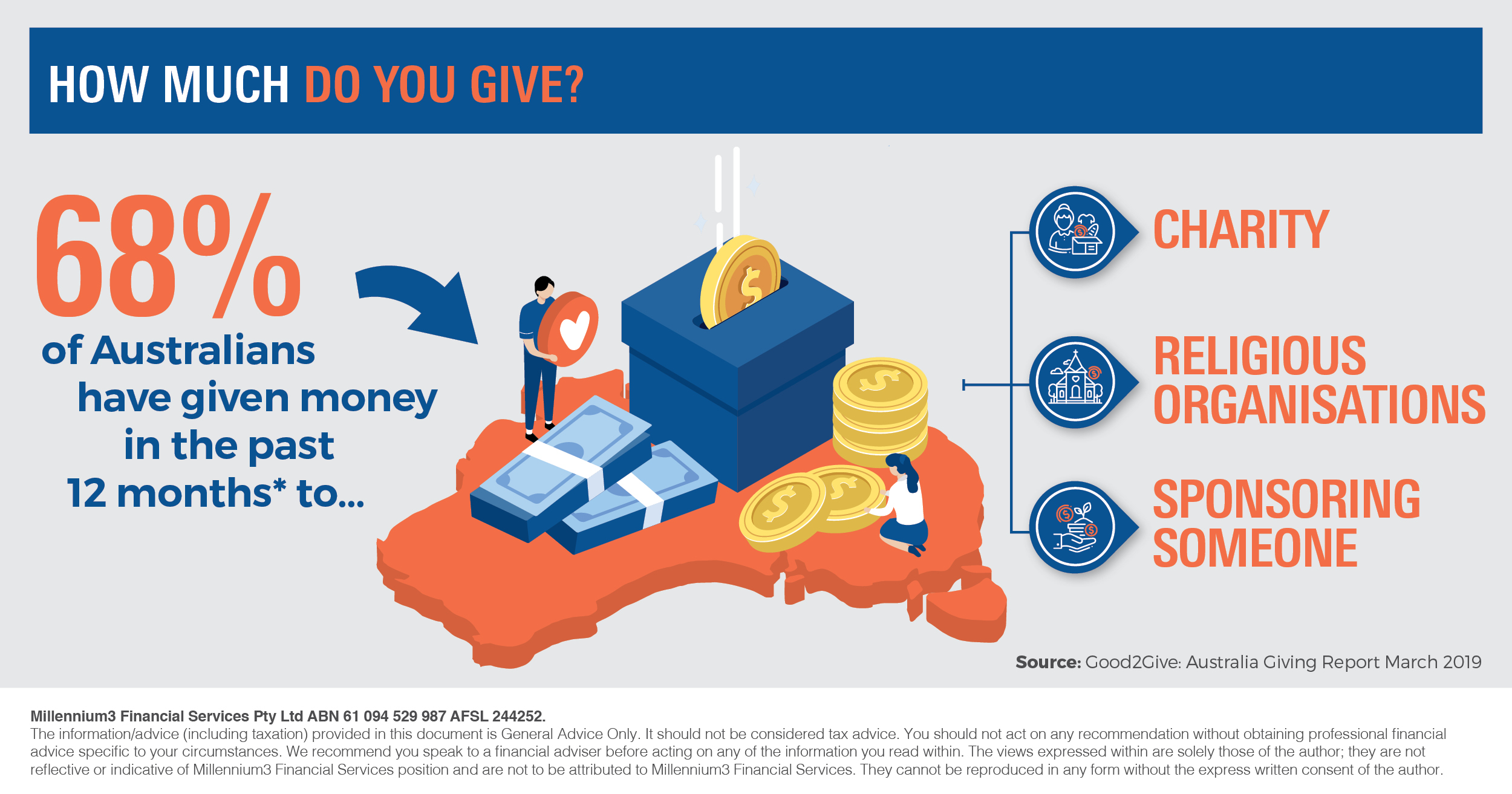 Infographic_How much do you give_M3