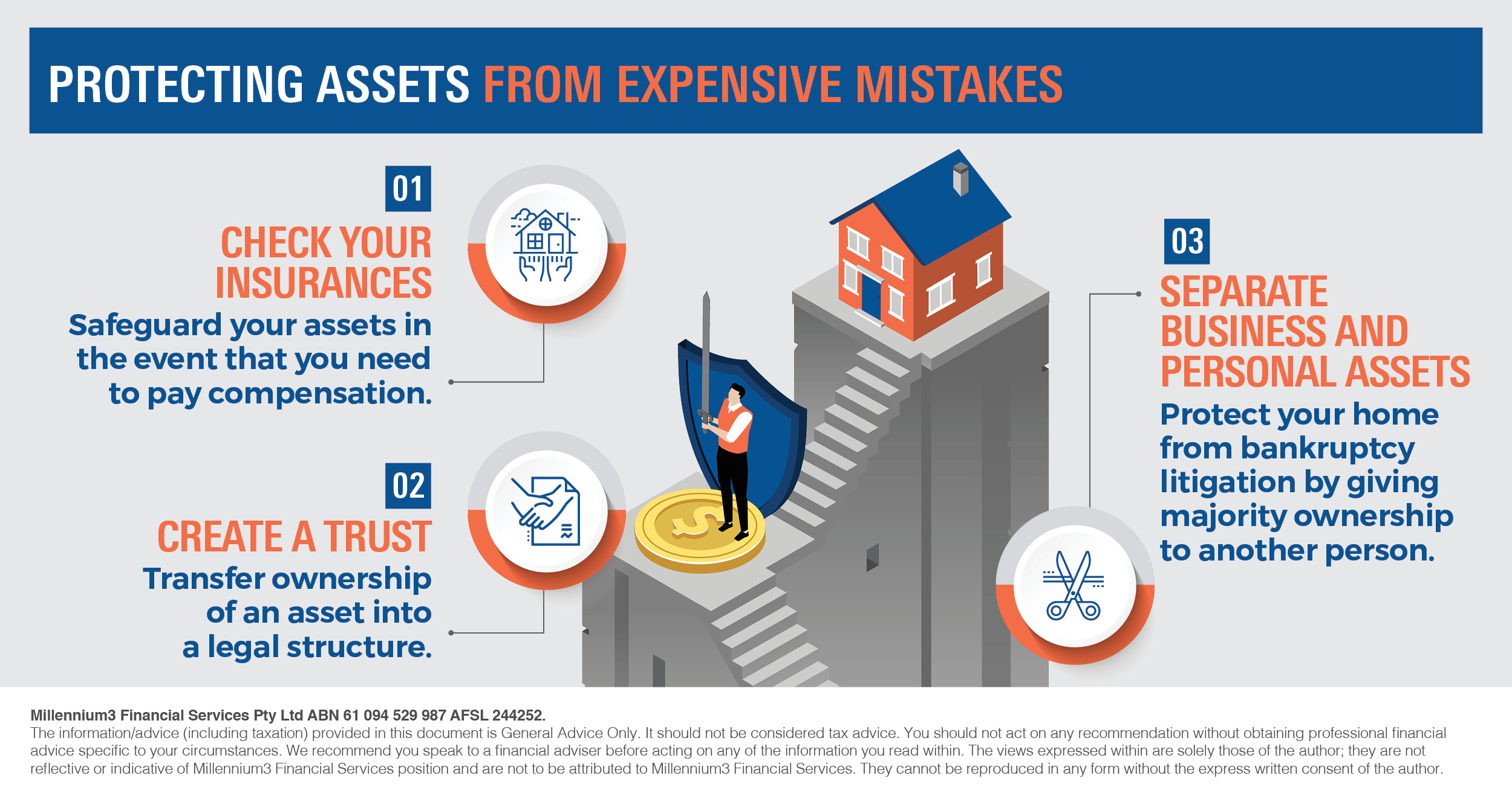 Infographic_Protecting assets from expensive mistakes_M3