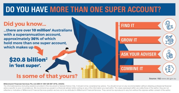 Infographic_Do you have more than one super account_M3