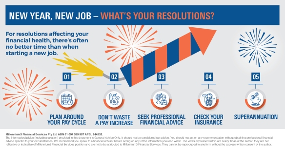 Infographic_New Year, New Job_M3