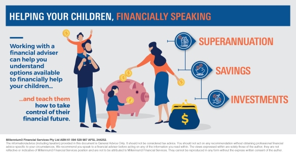 Infographic_Helping your children, financially speaking_M3