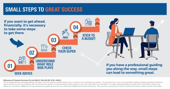 Infographic_Small steps to great success_M3