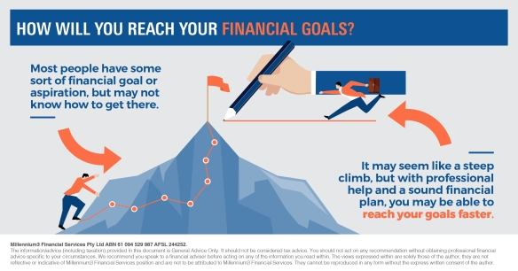 Infographic_How will you reach your financial goals_M3