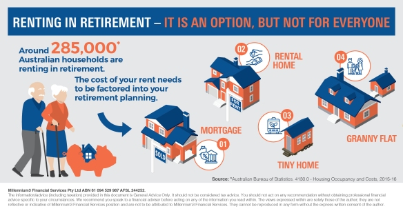 Infographic_Renting in retirement_M3