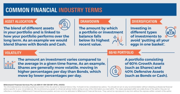 Infographic_Common Financial Industry Terms_M3