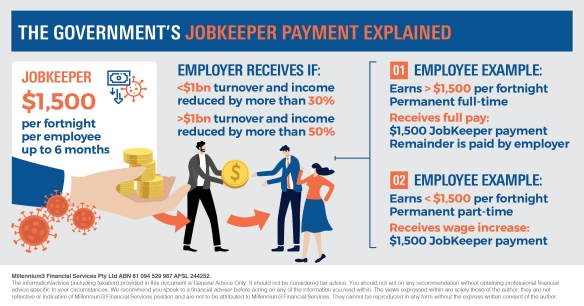 Infographic_The Government's JobKeeper Payment Explained_M3