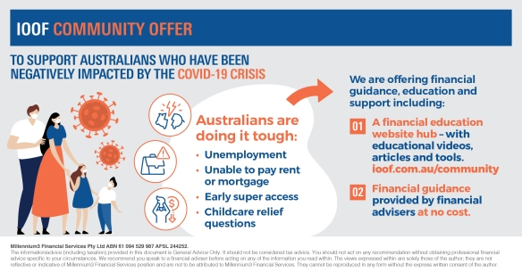 Infographic_IOOF Community Offer_M3