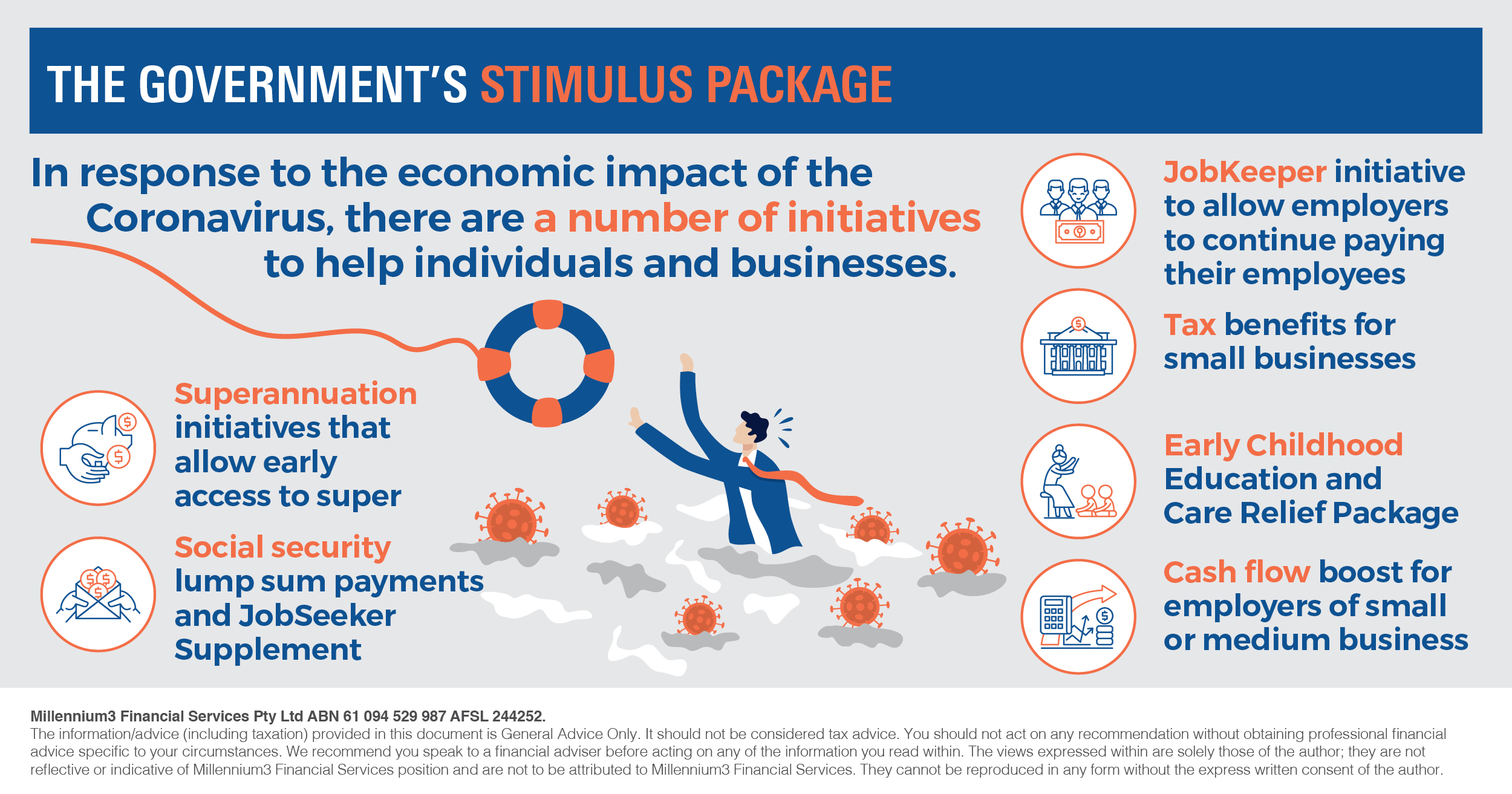 Infographic_The Government's stimulus package_M3